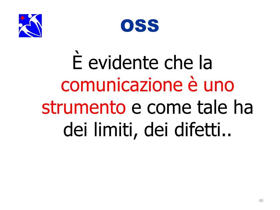 OSS. È evidente che la comunicazione è uno strumento e come tale ha dei limiti, dei difetti..