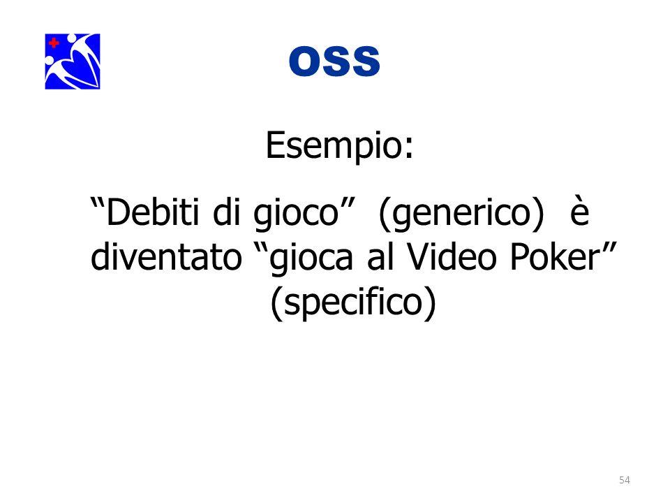 OSS. Esempio: Debiti di gioco (generico) è diventato gioca al Video Poker (specifico)