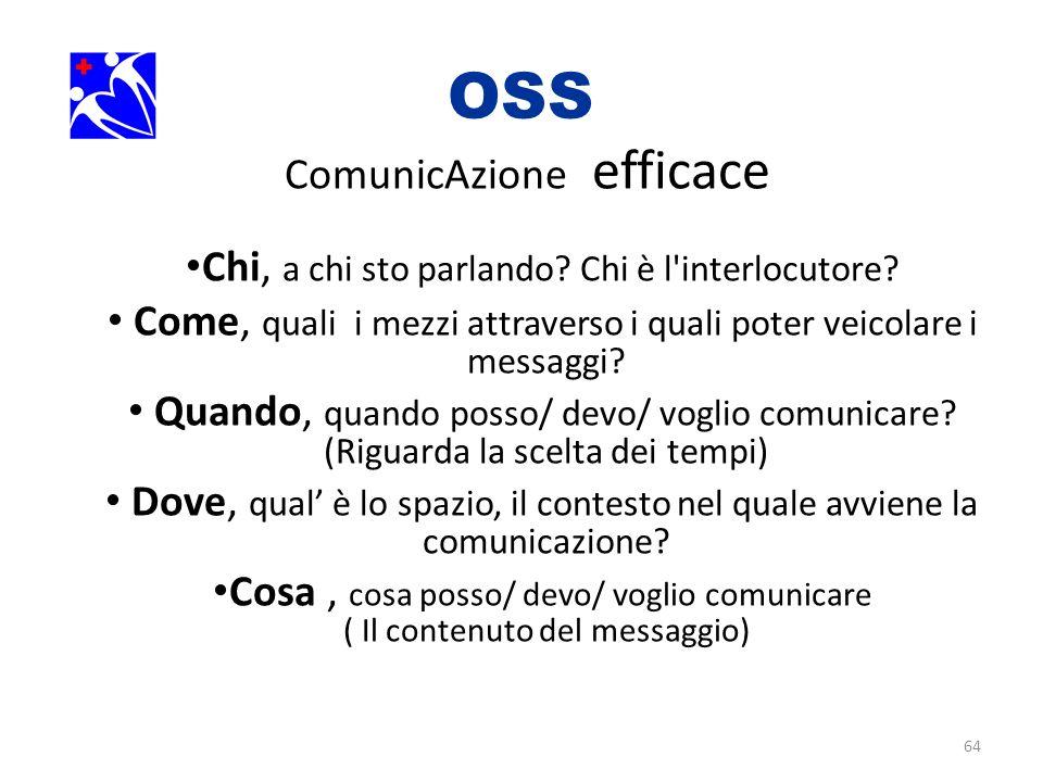OSS. ComunicAzione efficace