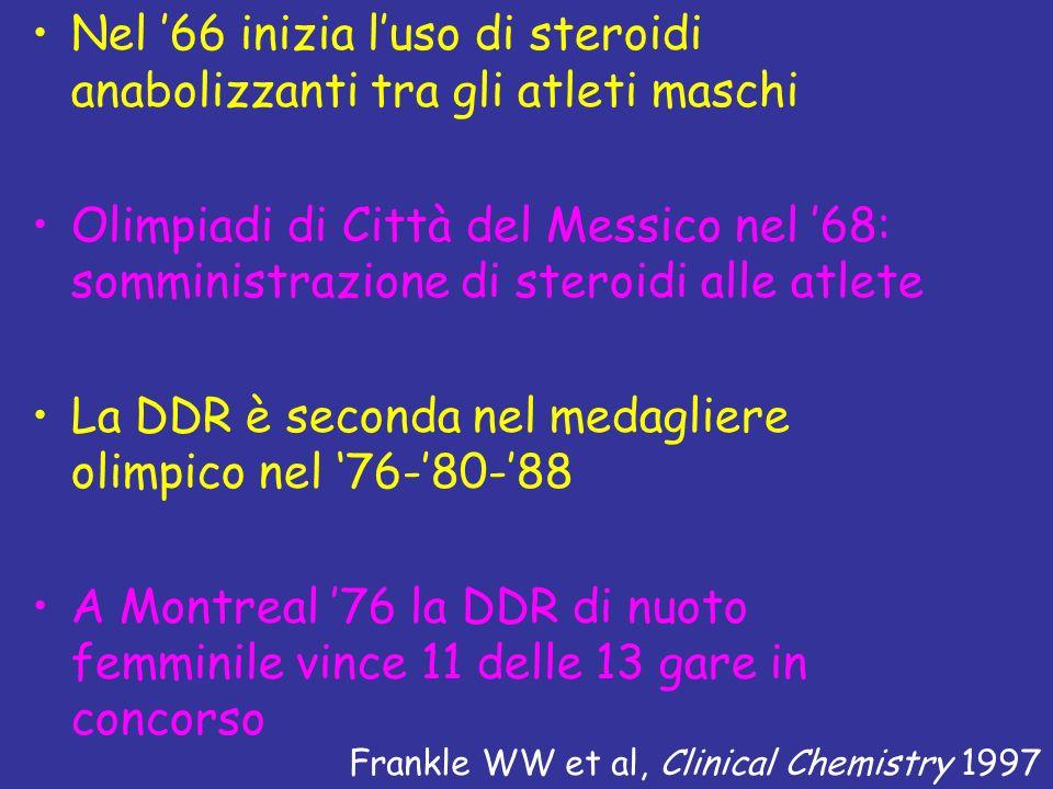 Nel '66 inizia l'uso di steroidi anabolizzanti tra gli atleti maschi