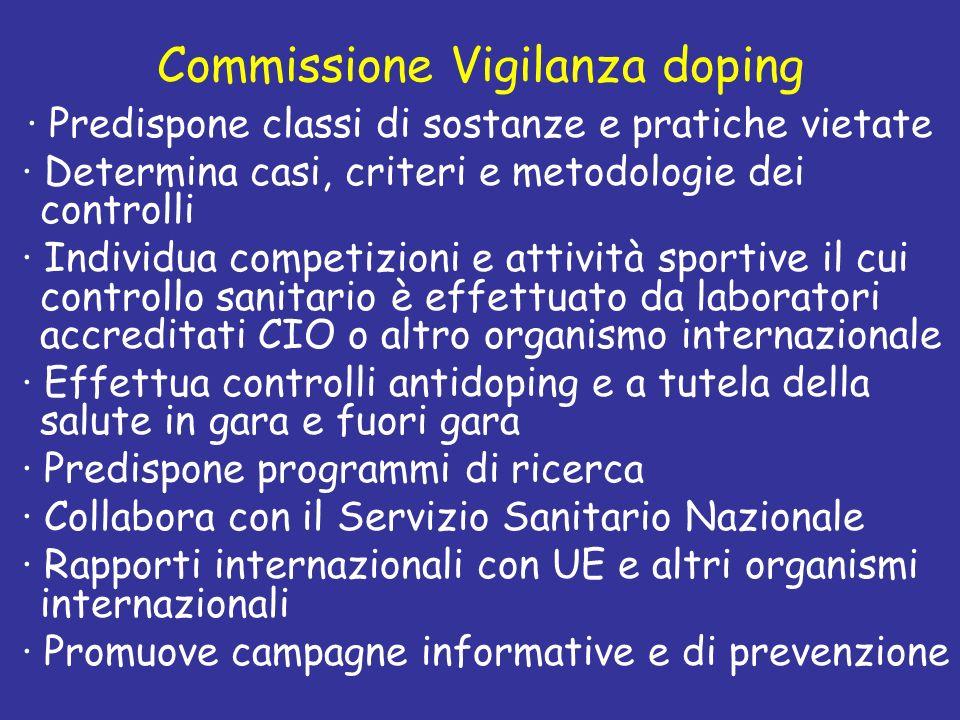 Commissione Vigilanza doping