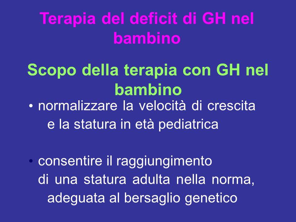 Terapia del deficit di GH nel bambino