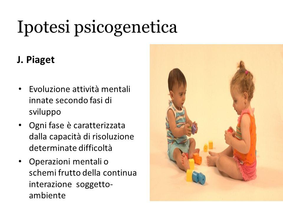 Ipotesi psicogenetica