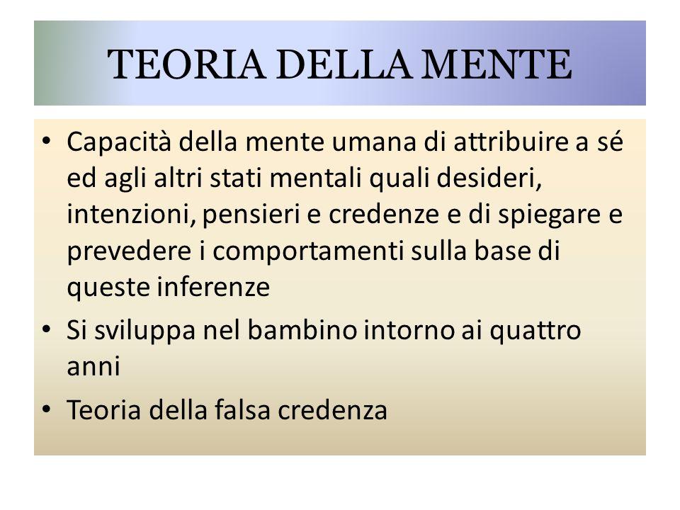 TEORIA DELLA MENTE