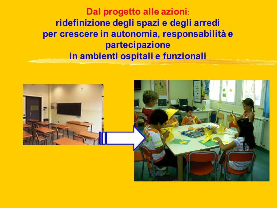 Dal progetto alle azioni: ridefinizione degli spazi e degli arredi per crescere in autonomia, responsabilità e partecipazione in ambienti ospitali e funzionali