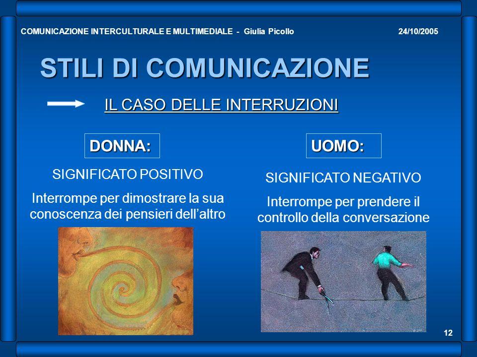STILI DI COMUNICAZIONE