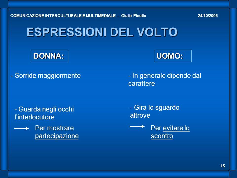 ESPRESSIONI DEL VOLTO DONNA: UOMO: - Sorride maggiormente