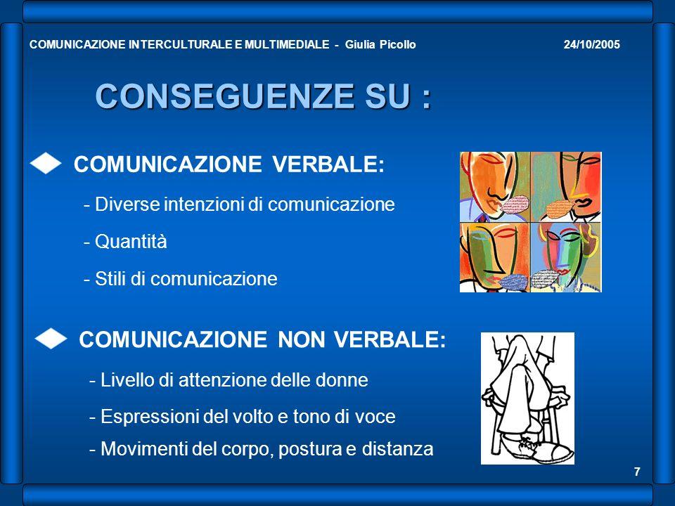 CONSEGUENZE SU : COMUNICAZIONE VERBALE: COMUNICAZIONE NON VERBALE: