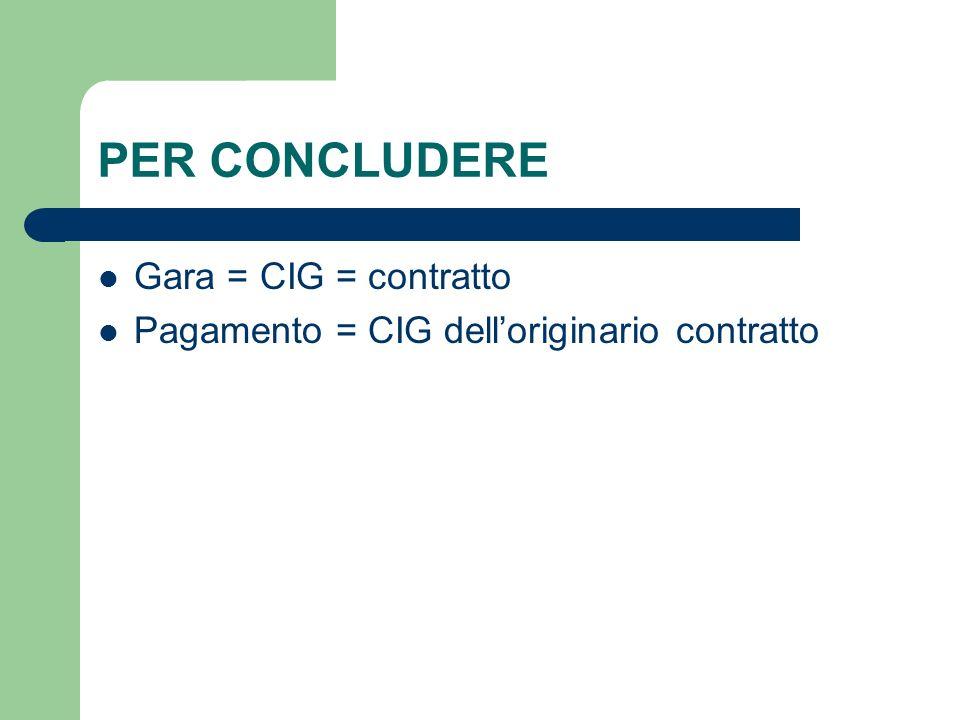 PER CONCLUDERE Gara = CIG = contratto