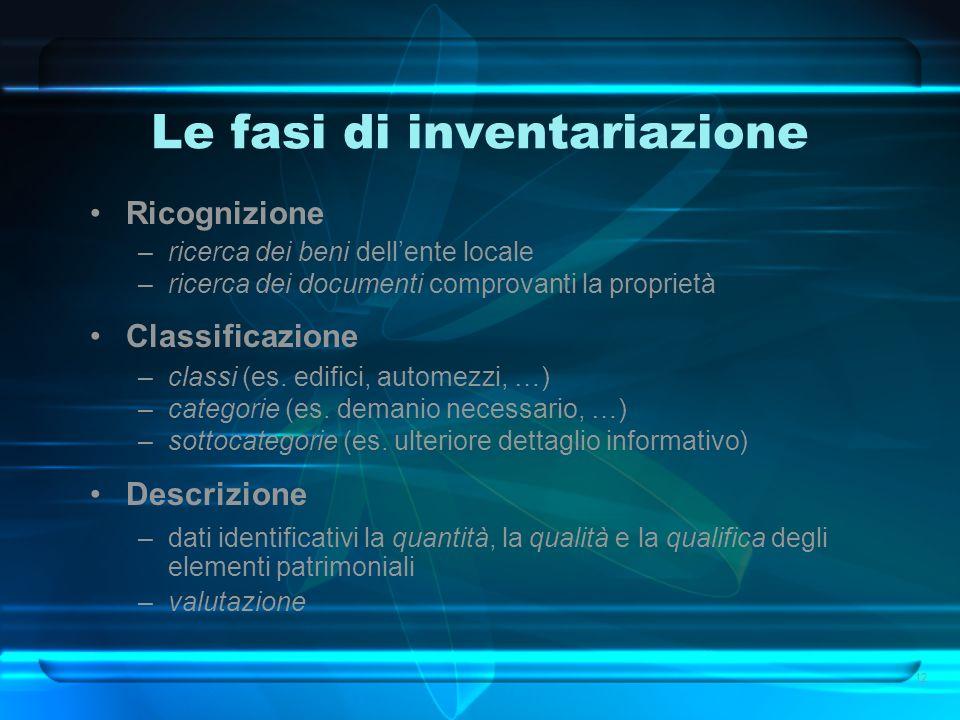 Le fasi di inventariazione