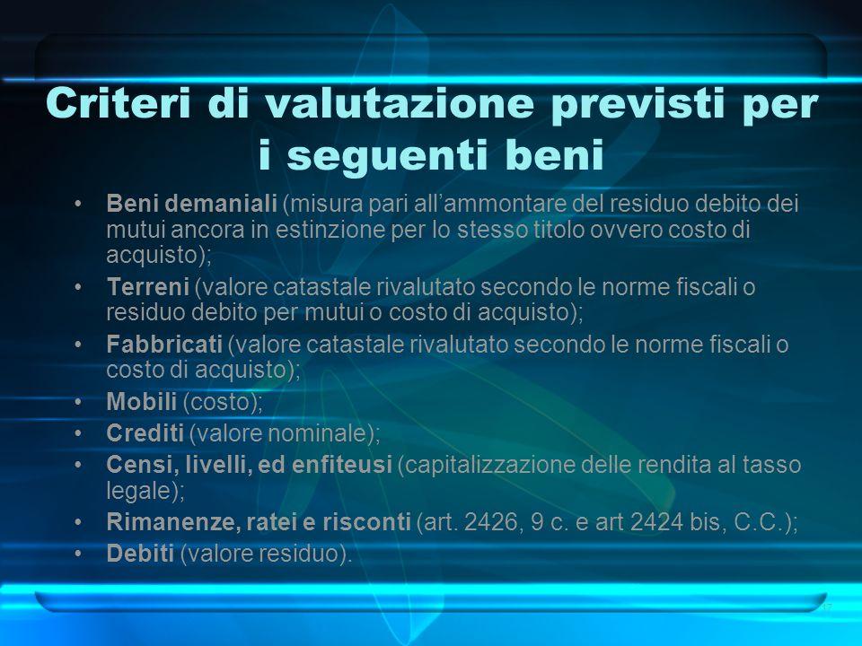 Criteri di valutazione previsti per i seguenti beni