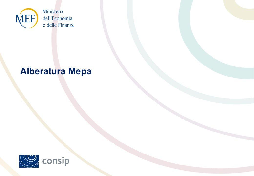 Alberatura Mepa