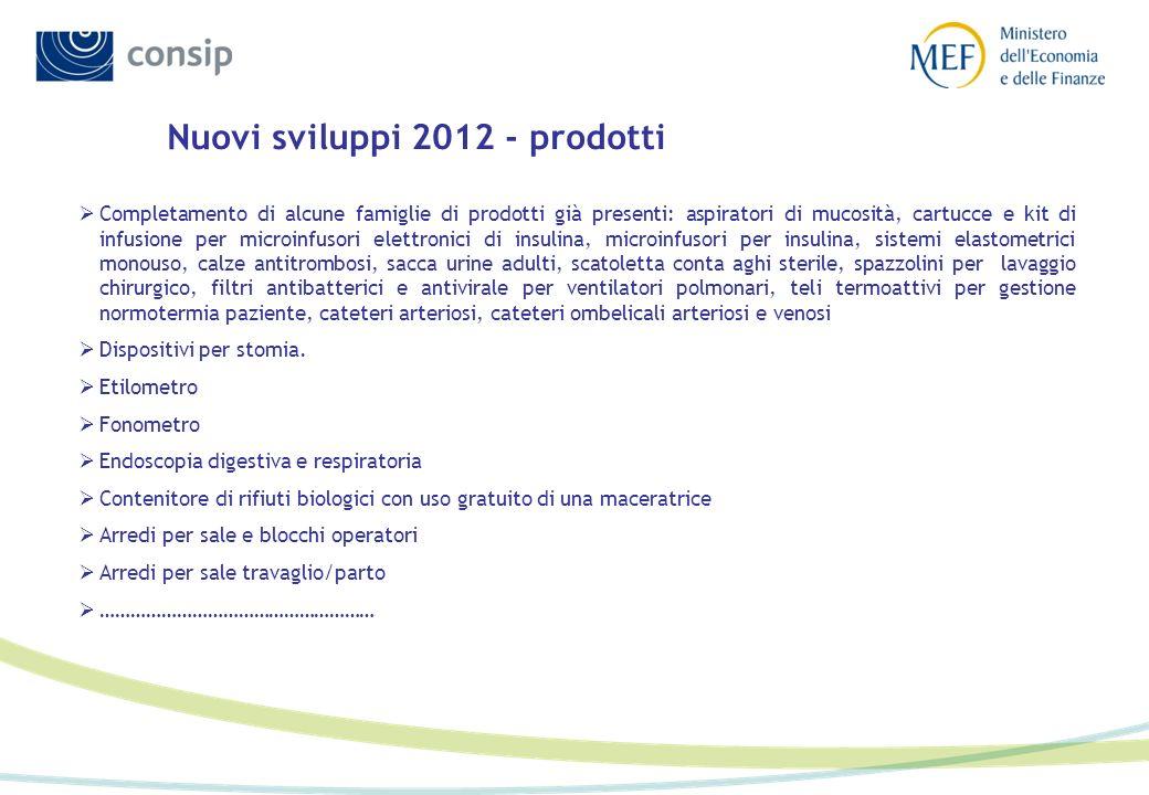 Nuovi sviluppi 2012 - prodotti