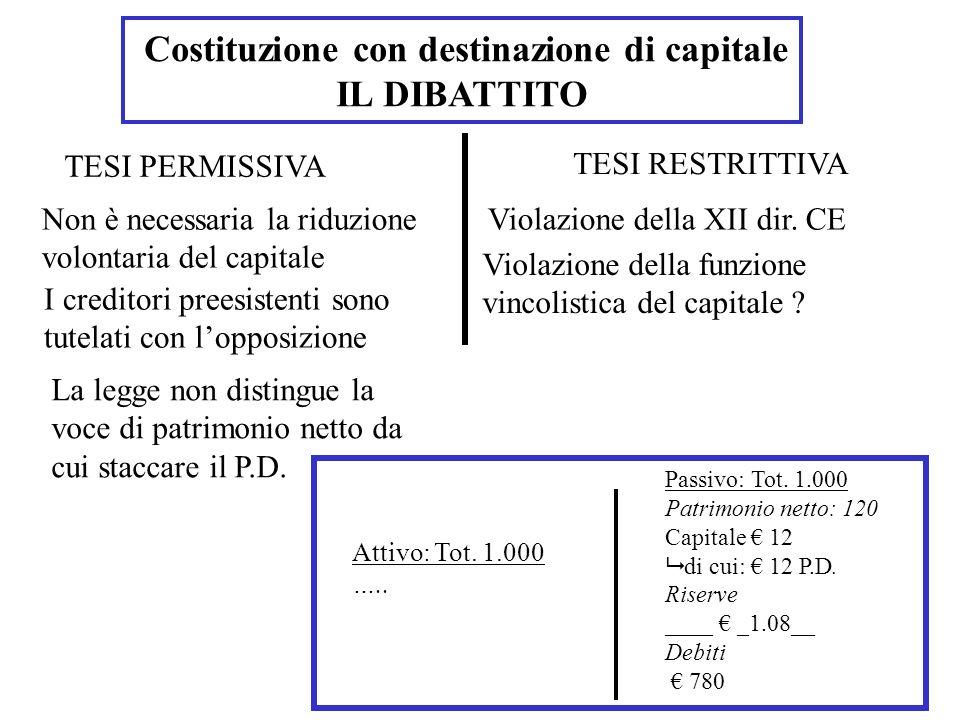 Costituzione con destinazione di capitale
