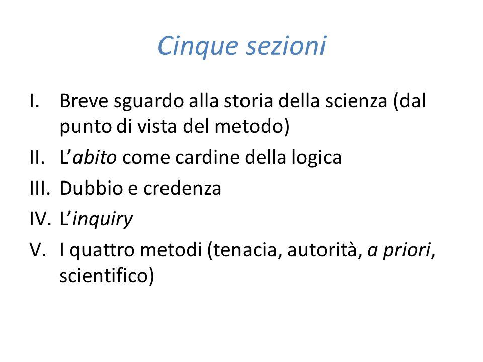 Cinque sezioni Breve sguardo alla storia della scienza (dal punto di vista del metodo) L'abito come cardine della logica.