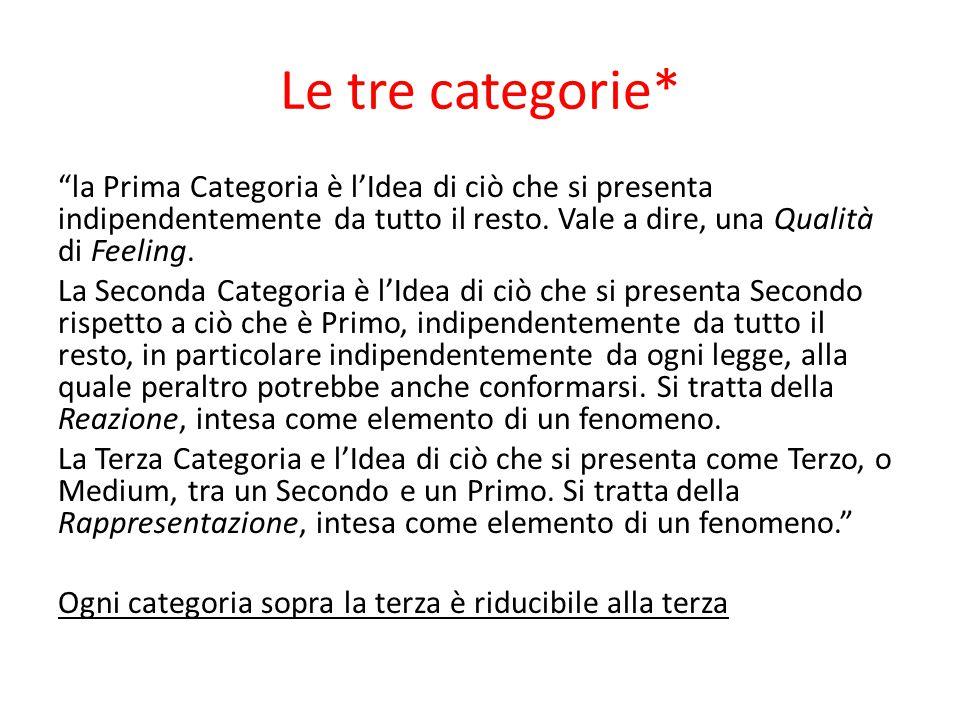 Le tre categorie*