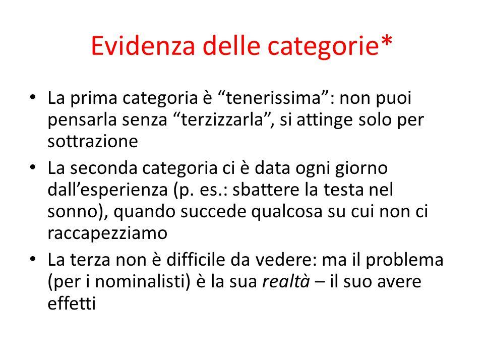Evidenza delle categorie*