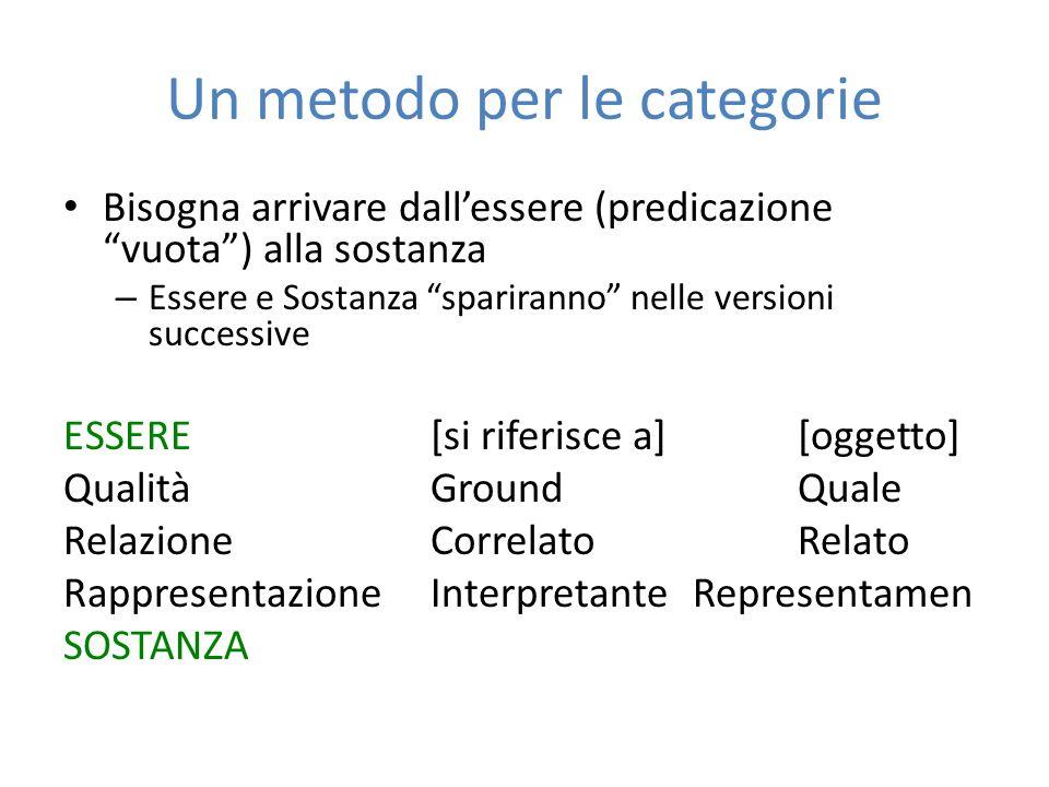 Un metodo per le categorie