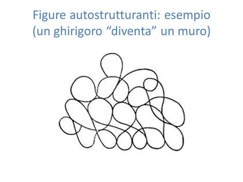 Figure autostrutturanti: esempio (un ghirigoro diventa un muro)