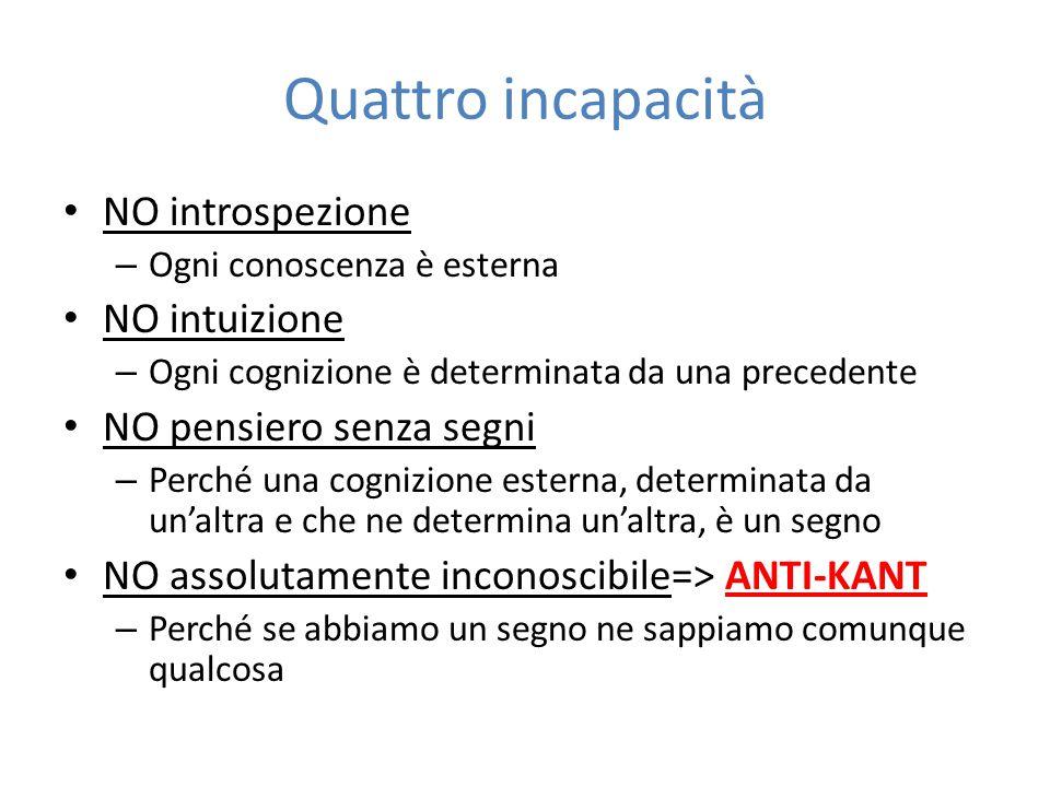 Quattro incapacità NO introspezione NO intuizione
