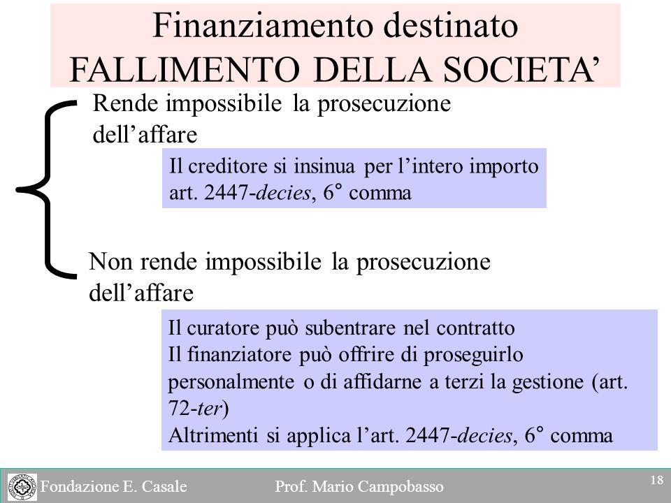 Finanziamento destinato FALLIMENTO DELLA SOCIETA'