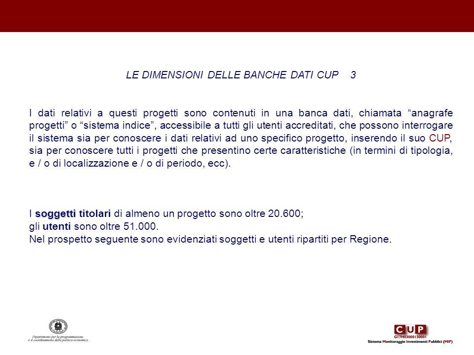 LE DIMENSIONI DELLE BANCHE DATI CUP 3
