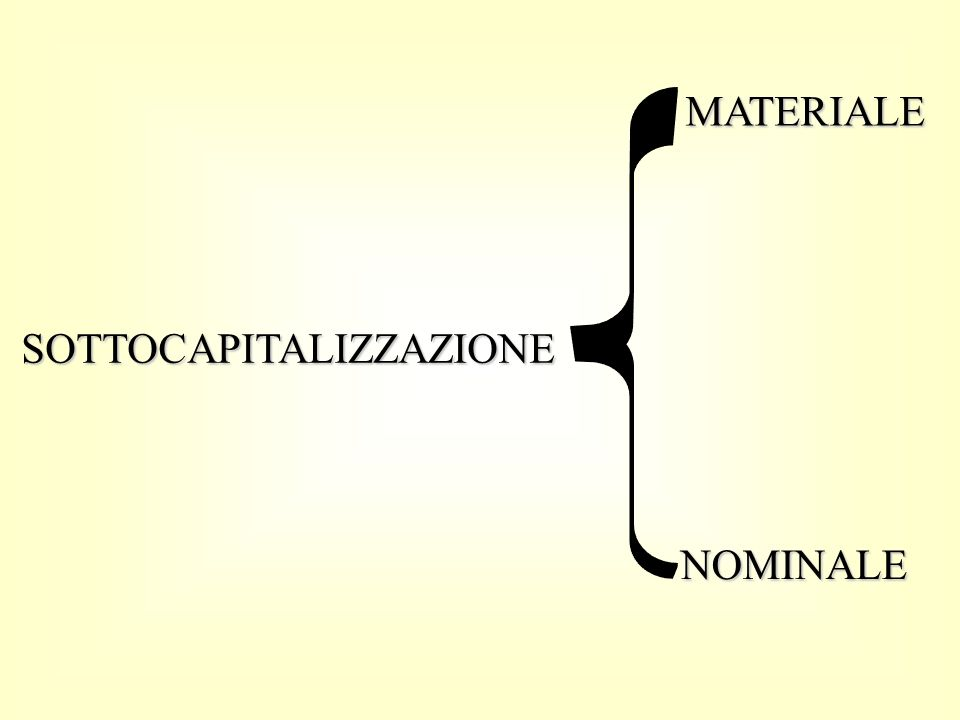 MATERIALE SOTTOCAPITALIZZAZIONE NOMINALE
