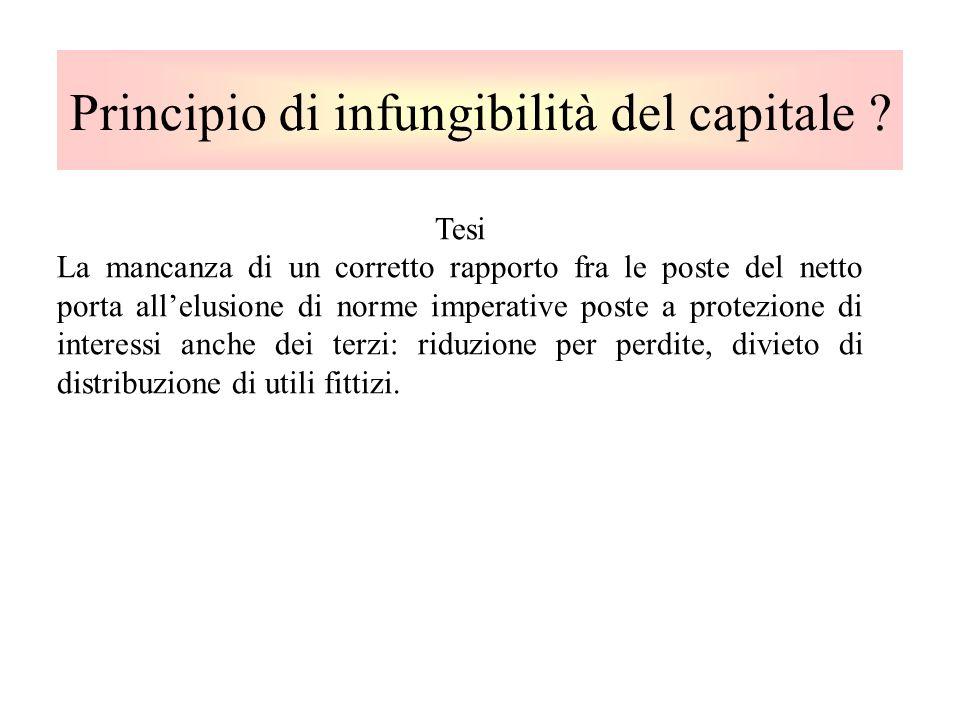 Principio di infungibilità del capitale