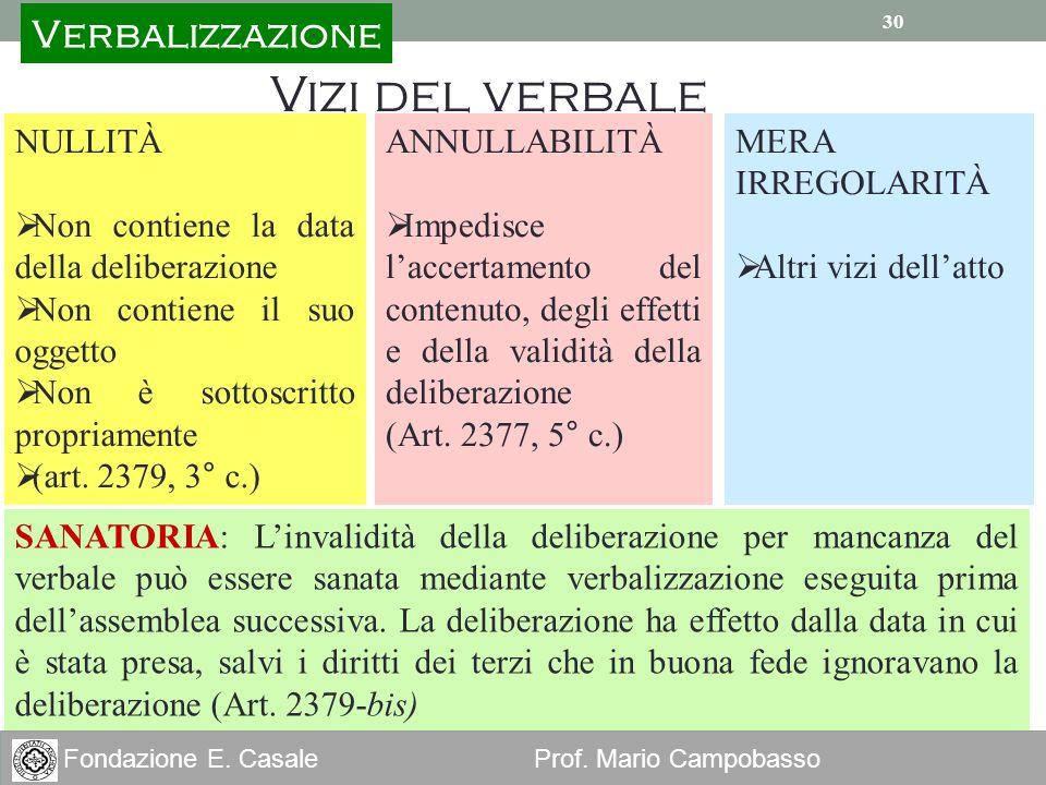 Vizi del verbale Verbalizzazione NULLITÀ