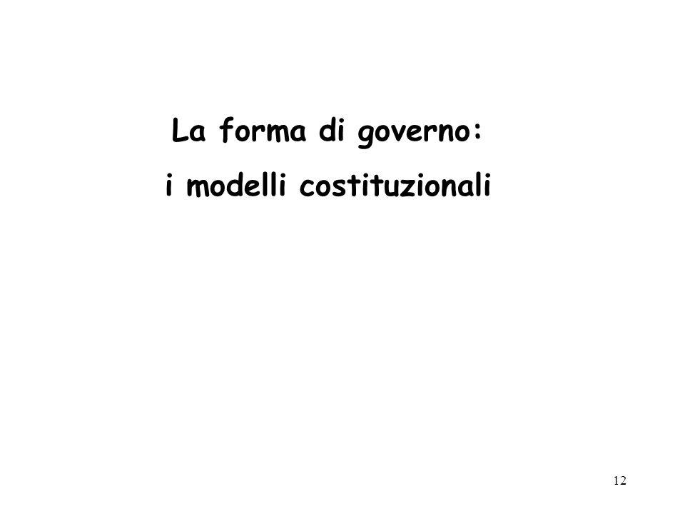 i modelli costituzionali