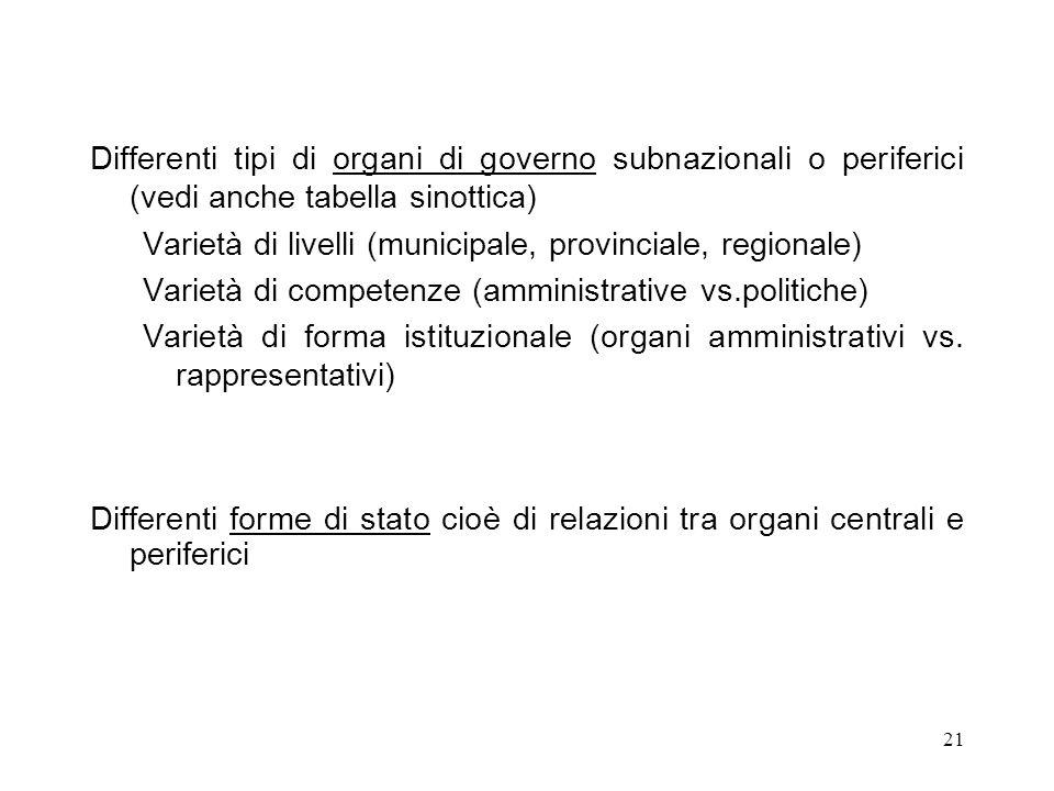 Differenti tipi di organi di governo subnazionali o periferici (vedi anche tabella sinottica)