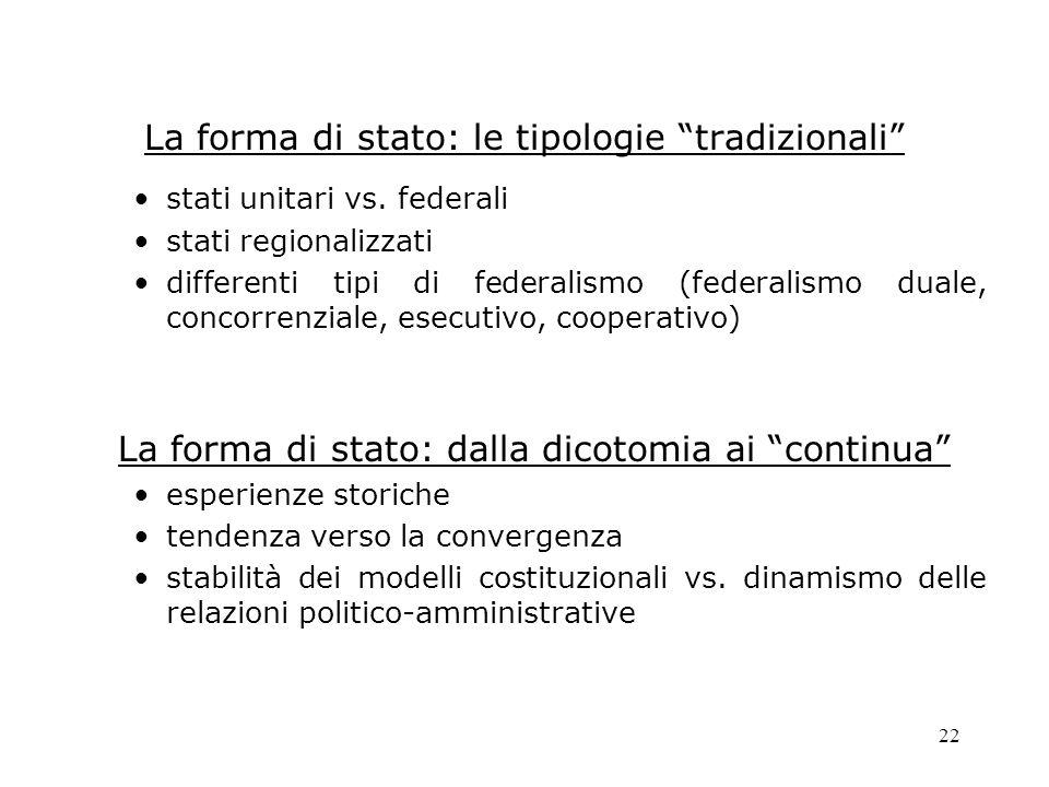 La forma di stato: le tipologie tradizionali