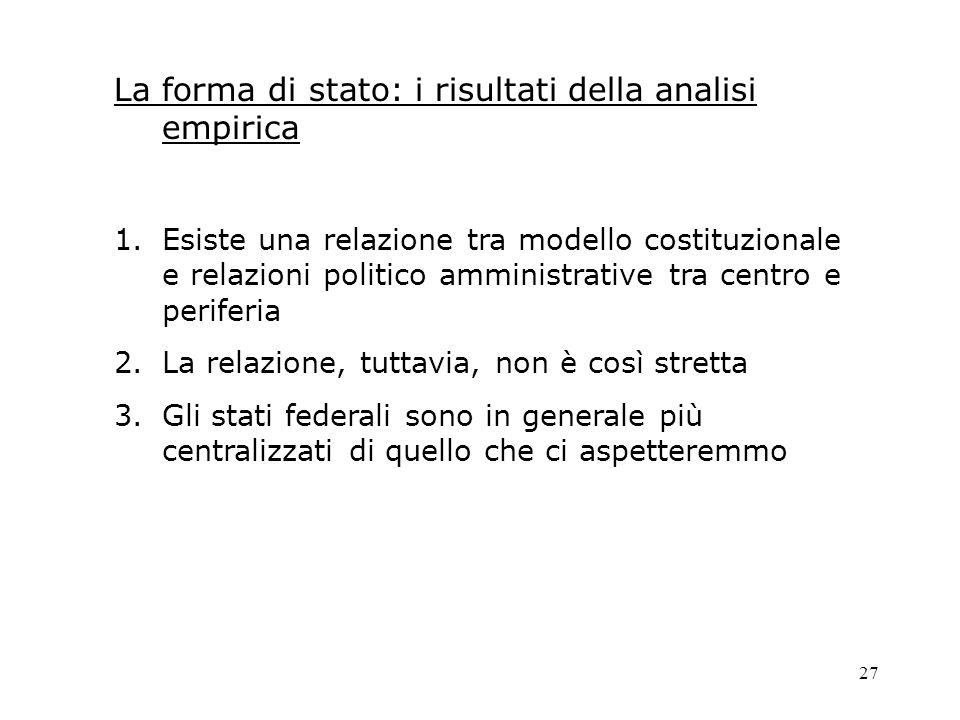 La forma di stato: i risultati della analisi empirica