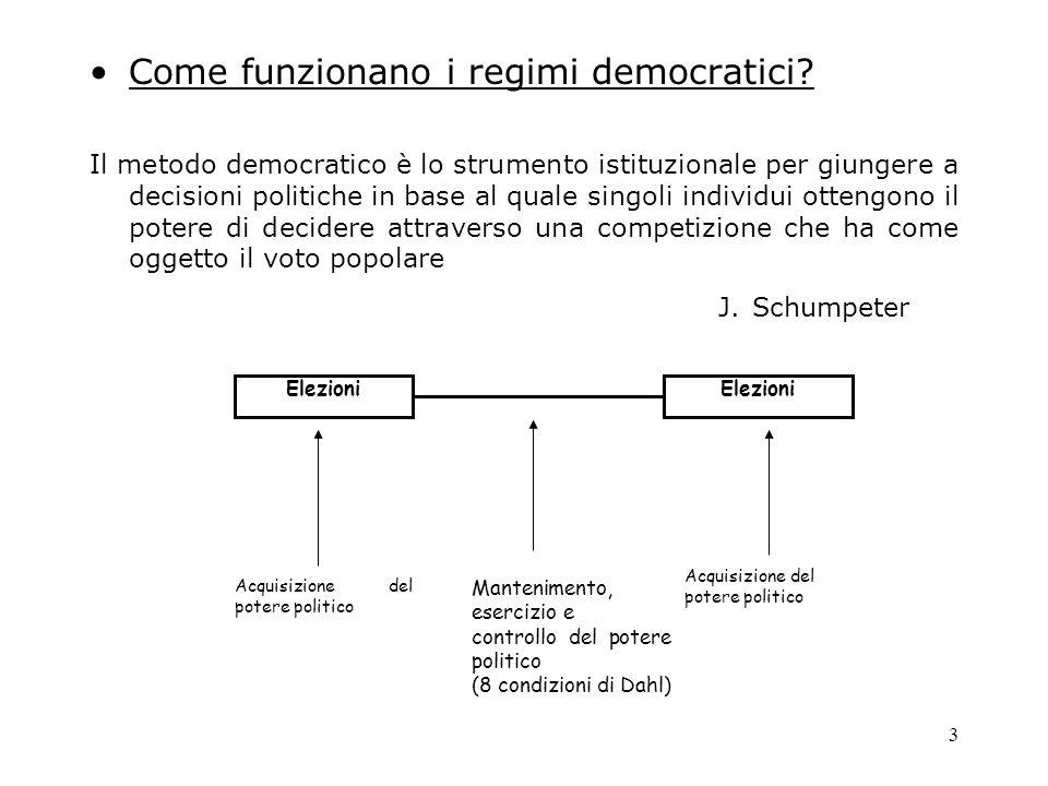 Come funzionano i regimi democratici