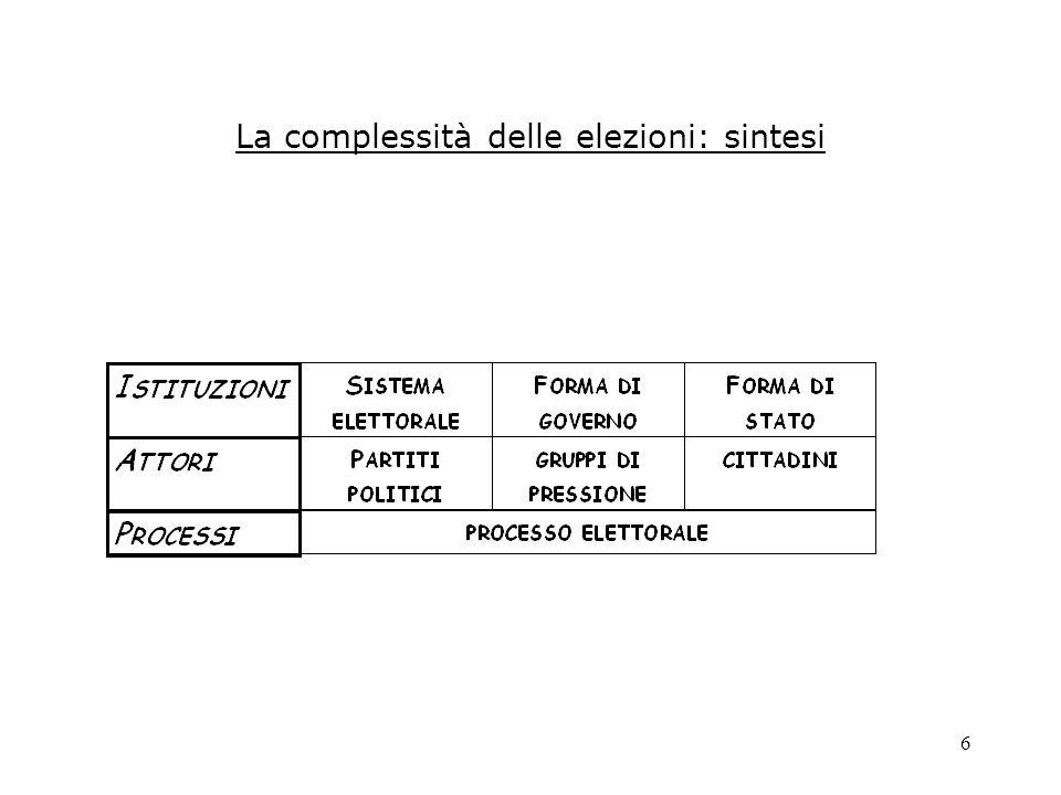 La complessità delle elezioni: sintesi