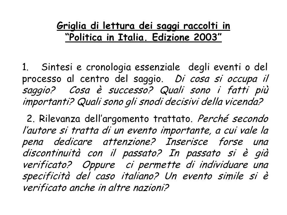 Griglia di lettura dei saggi raccolti in Politica in Italia