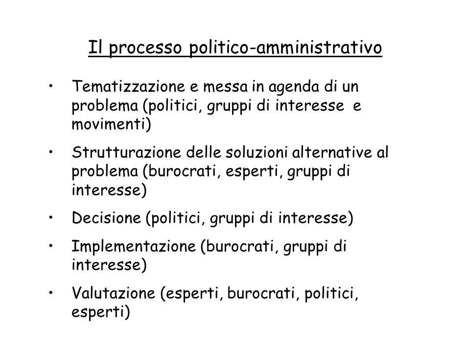 Il processo politico-amministrativo