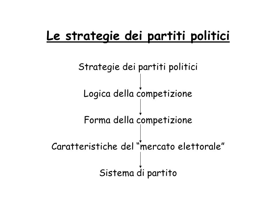 Le strategie dei partiti politici
