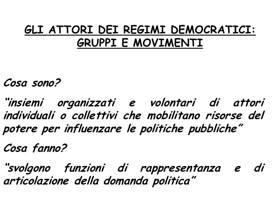 GLI ATTORI DEI REGIMI DEMOCRATICI: GRUPPI E MOVIMENTI