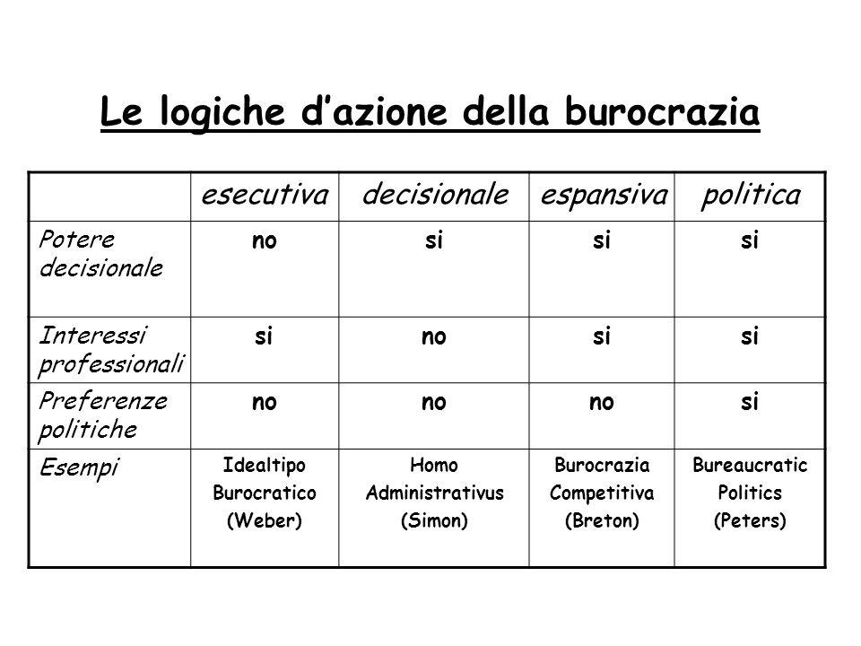 Le logiche d'azione della burocrazia