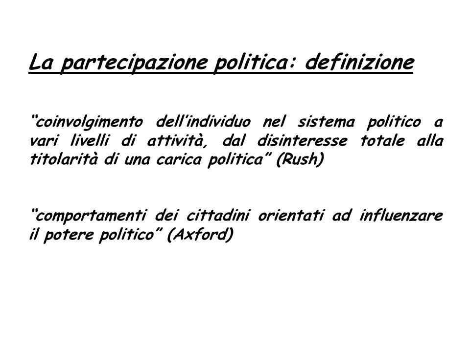 La partecipazione politica: definizione