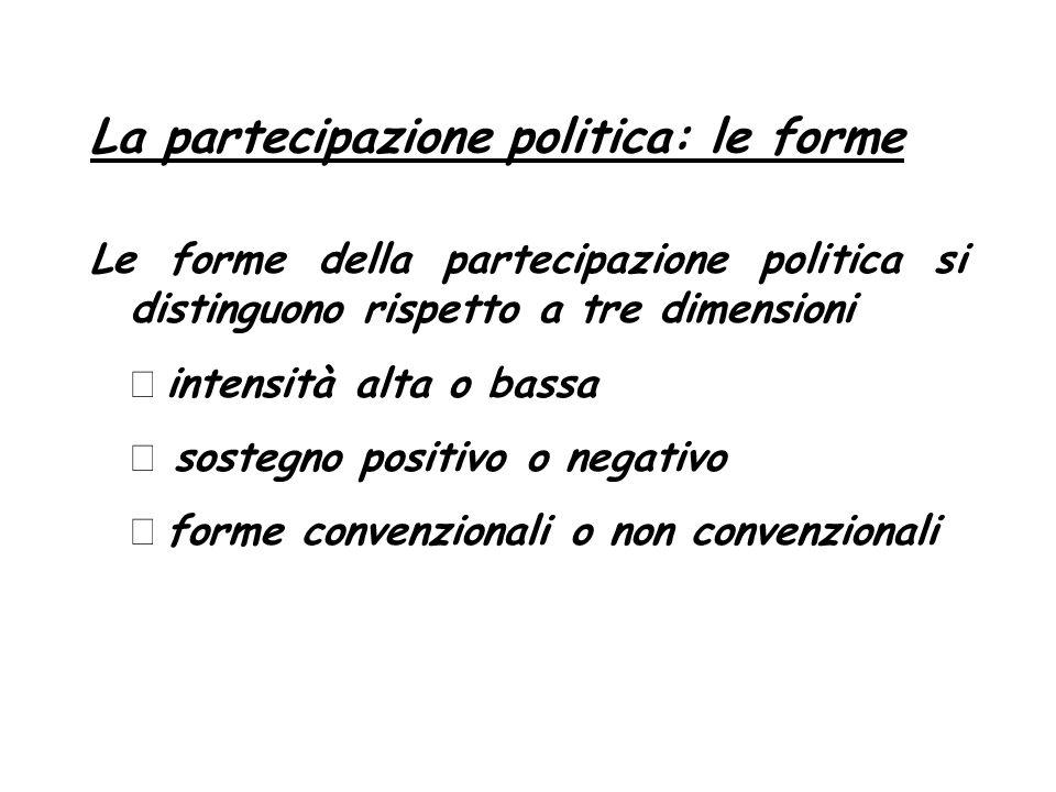 La partecipazione politica: le forme