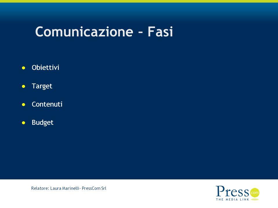 Comunicazione – Fasi Obiettivi Target Contenuti Budget