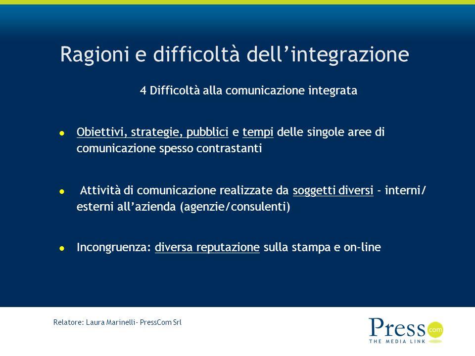 Ragioni e difficoltà dell'integrazione
