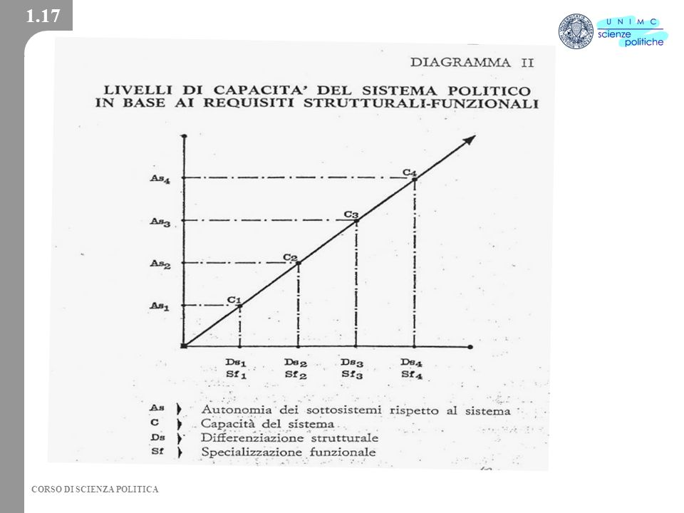 1.17 2002 - Facoltà di Scienze Politiche