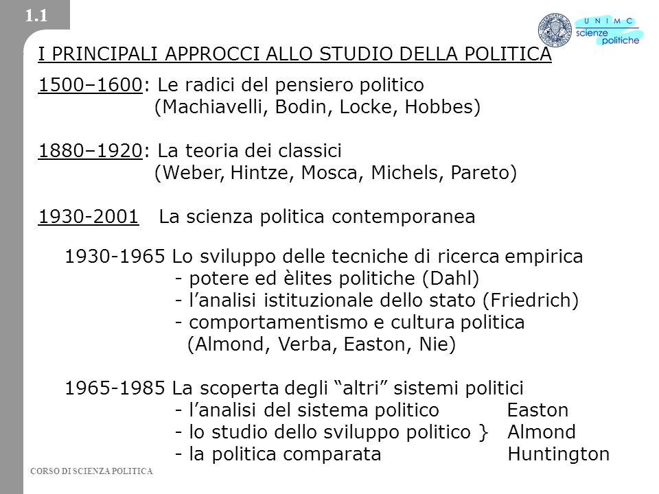 I PRINCIPALI APPROCCI ALLO STUDIO DELLA POLITICA