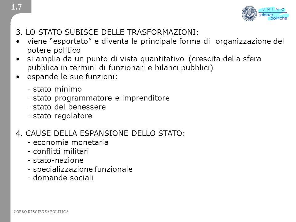 1.7 3. LO STATO SUBISCE DELLE TRASFORMAZIONI: