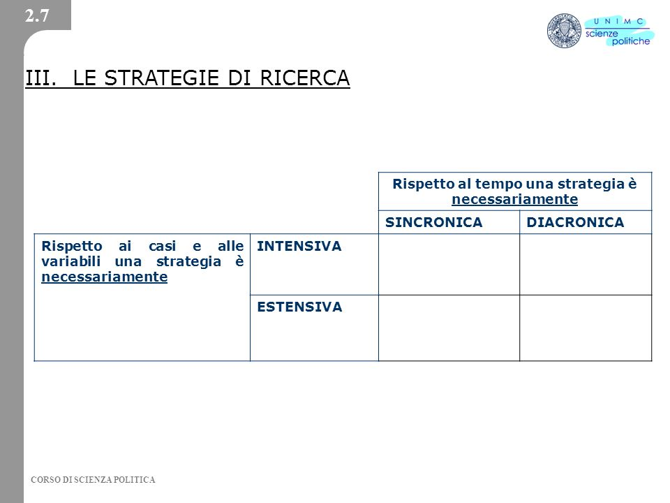 Rispetto al tempo una strategia è necessariamente