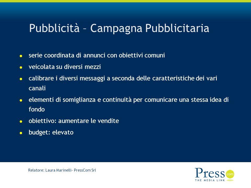 Pubblicità – Campagna Pubblicitaria