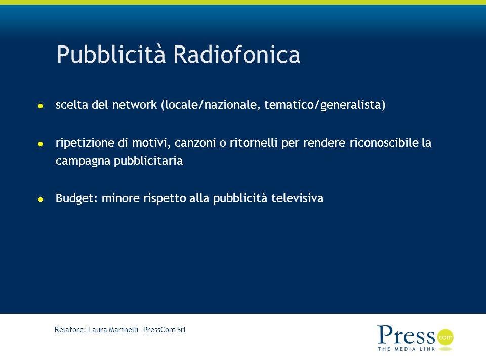 Pubblicità Radiofonica